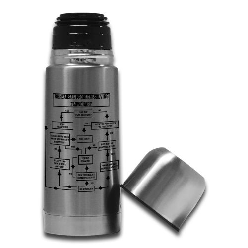 350ml Rehearsal Problem Solving Flowchart Novelty Gift Funny Stainless Steel Thermos Flask Bottle
